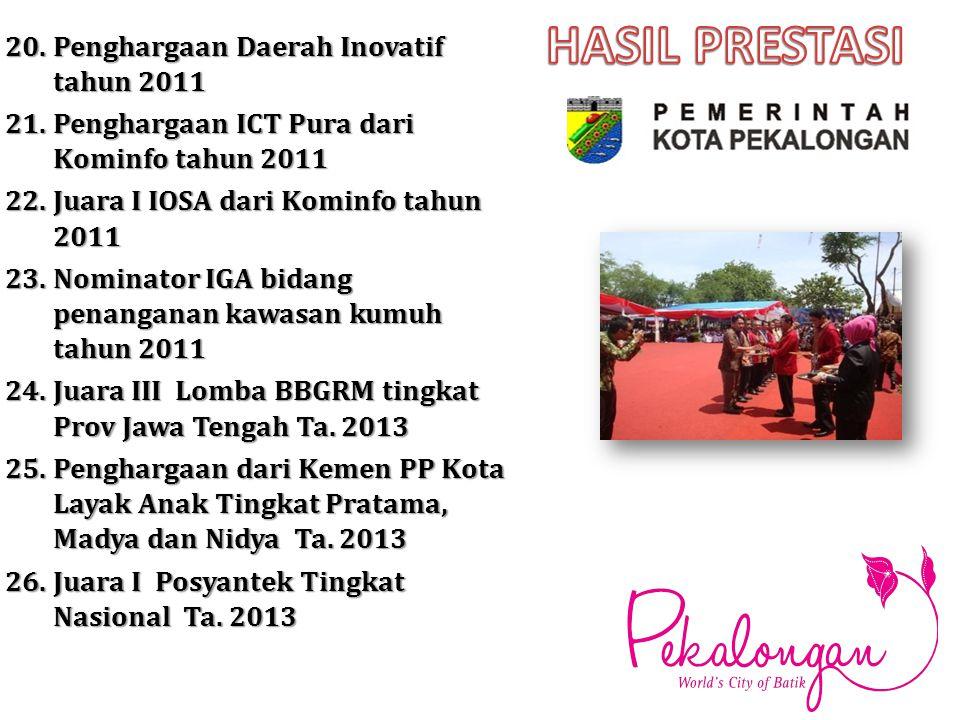 20.Penghargaan Daerah Inovatif tahun 2011 21.Penghargaan ICT Pura dari Kominfo tahun 2011 22.Juara I IOSA dari Kominfo tahun 2011 23.Nominator IGA bid