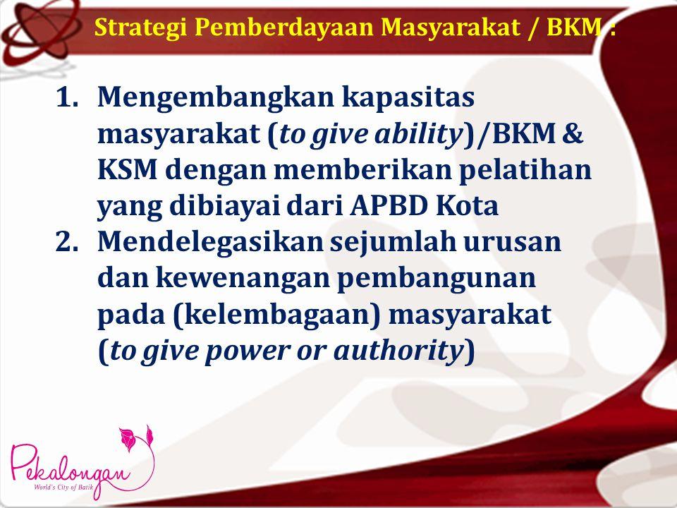 1.Pengembangan kapasitas masyarakat (to give people ability) a)Pembentukan dan Penguatan Kelembagaan :  Tingkat Kota : TKPKD, KBP, FKA-BKM, Forum LPM, TP PKK, & Karang Taruna.