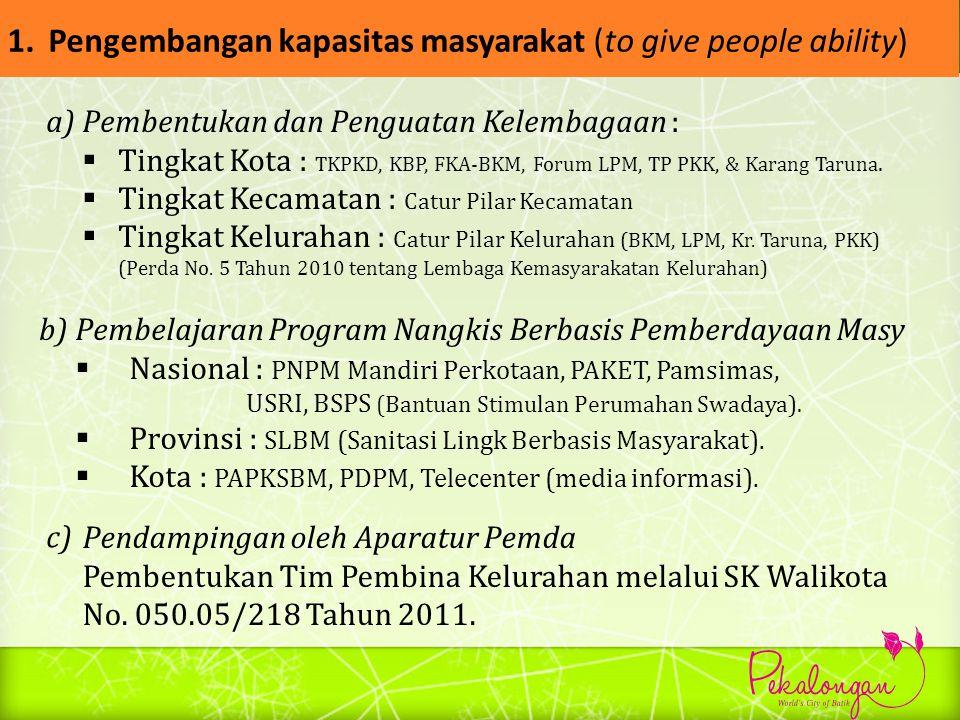 1.Pengembangan kapasitas masyarakat (to give people ability) a)Pembentukan dan Penguatan Kelembagaan :  Tingkat Kota : TKPKD, KBP, FKA-BKM, Forum LPM