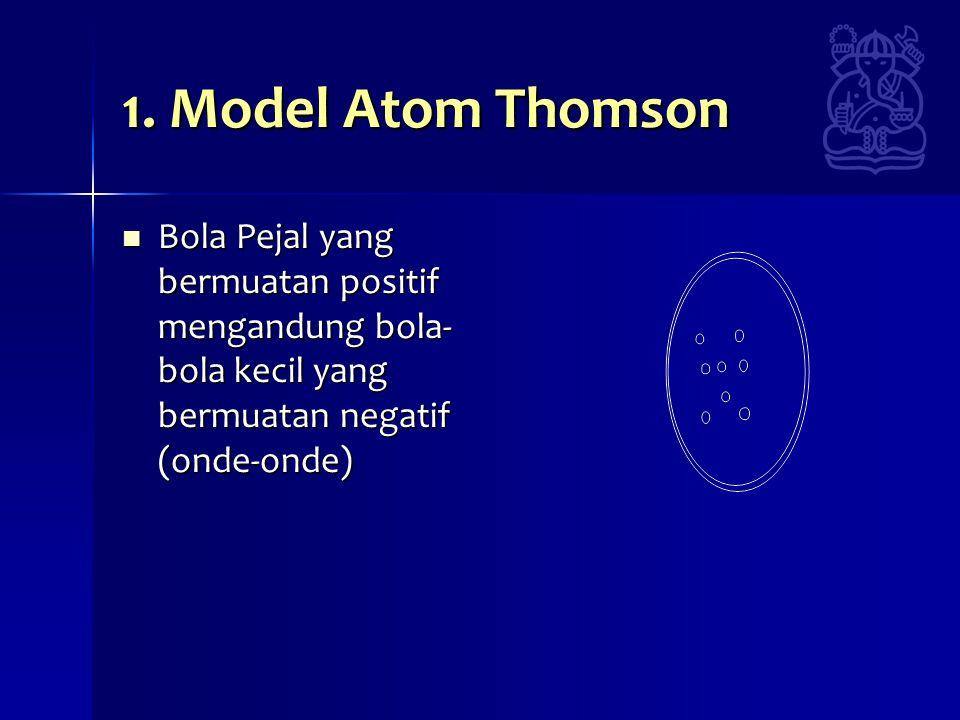 1. Model Atom Thomson Bola Pejal yang bermuatan positif mengandung bola- bola kecil yang bermuatan negatif (onde-onde) Bola Pejal yang bermuatan posit