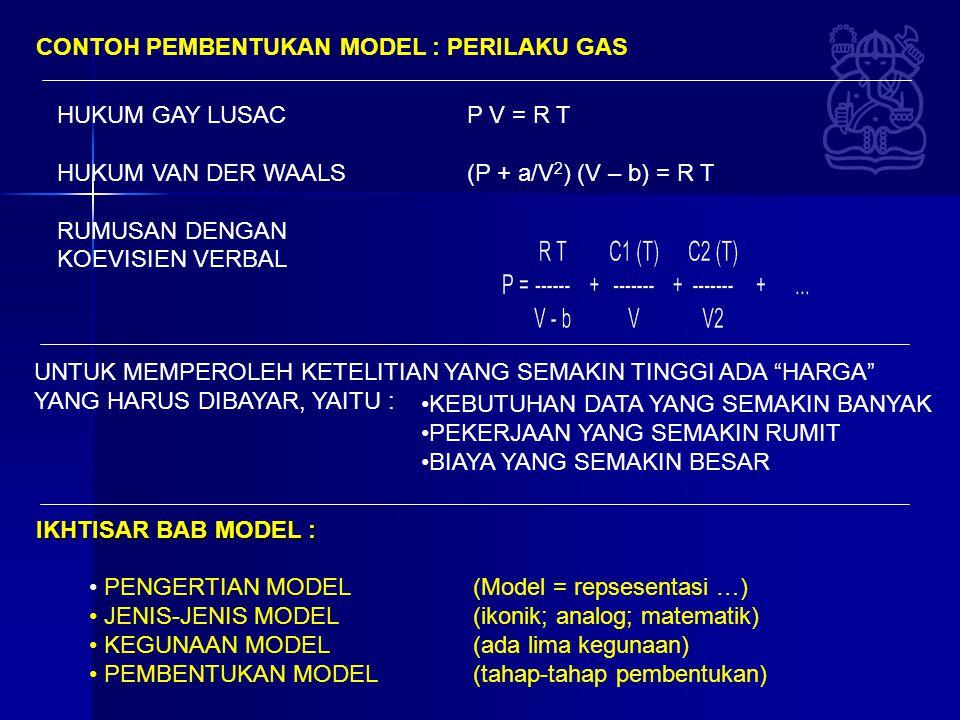 CONTOH PEMBENTUKAN MODEL : PERILAKU GAS HUKUM GAY LUSAC HUKUM VAN DER WAALS RUMUSAN DENGAN KOEVISIEN VERBAL P V = R T (P + a/V 2 ) (V – b) = R T UNTUK MEMPEROLEH KETELITIAN YANG SEMAKIN TINGGI ADA HARGA YANG HARUS DIBAYAR, YAITU : KEBUTUHAN DATA YANG SEMAKIN BANYAK PEKERJAAN YANG SEMAKIN RUMIT BIAYA YANG SEMAKIN BESAR IKHTISAR BAB MODEL : PENGERTIAN MODEL(Model = repsesentasi …) JENIS-JENIS MODEL(ikonik; analog; matematik) KEGUNAAN MODEL(ada lima kegunaan) PEMBENTUKAN MODEL(tahap-tahap pembentukan)