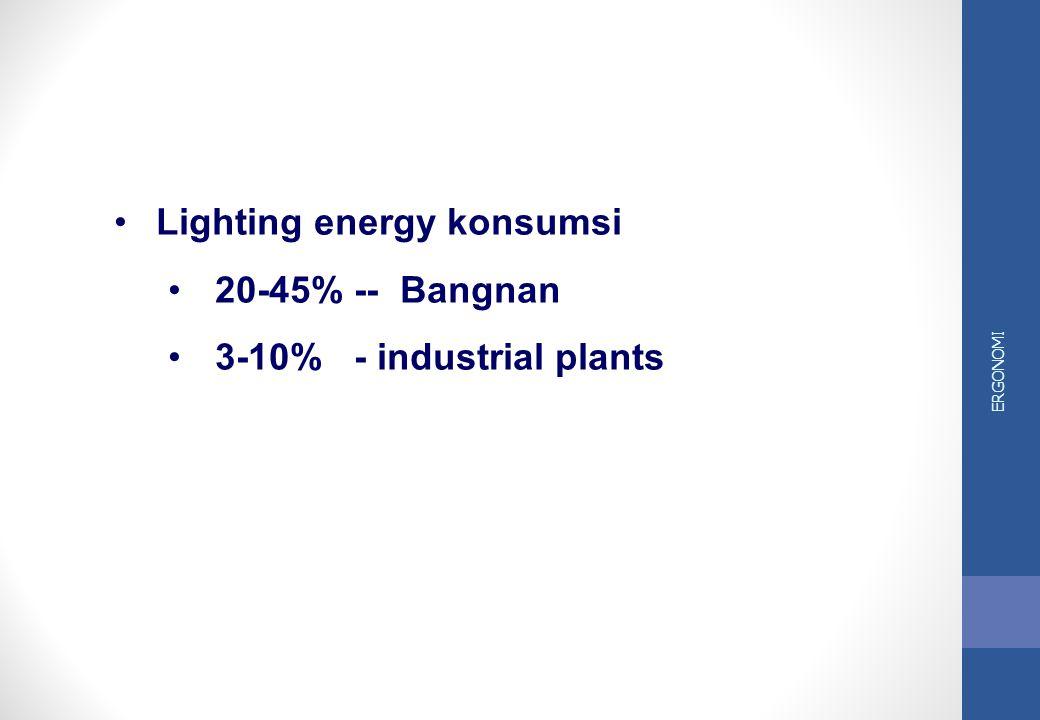 ERGONOMI Lighting, yaitu intensitas cahaya yang dibutuhkan guna membantu mata untuk melihat dan memeriksa dalam suatu pekerjaan dalam suatu proses pro