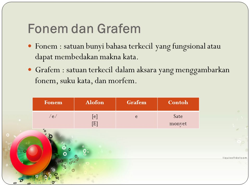 Fonem dan Grafem Fonem : satuan bunyi bahasa terkecil yang fungsional atau dapat membedakan makna kata. Grafem : satuan terkecil dalam aksara yang men