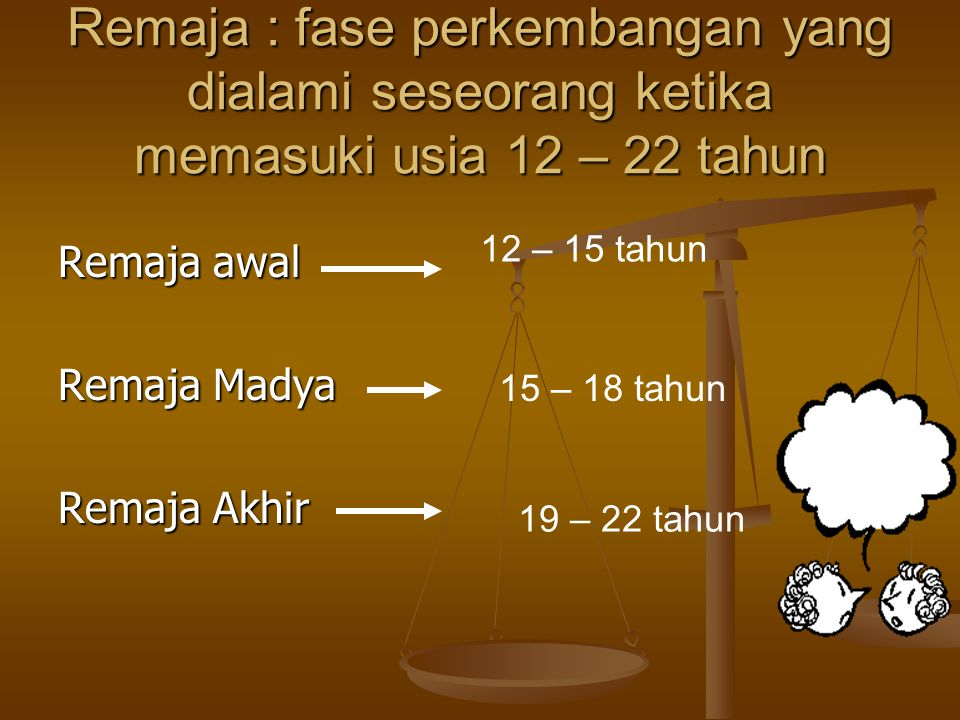 Remaja : fase perkembangan yang dialami seseorang ketika memasuki usia 12 – 22 tahun Remaja awal Remaja Madya Remaja Akhir 12 – 15 tahun 15 – 18 tahun 19 – 22 tahun