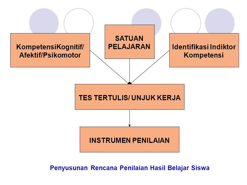 KompetensiKognitif/ Afektif/Psikomotor SATUAN PELAJARAN Identifikasi Indiktor Kompetensi INSTRUMEN PENILAIAN TES TERTULIS/ UNJUK KERJA Penyusunan Rencana Penilaian Hasil Belajar Siswa