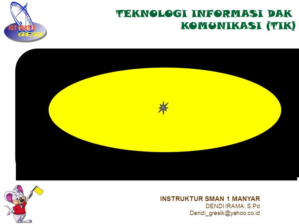 INSTRUKTUR SMAN 1 MANYAR DENDI IRAMA, S.Pd Dendi_gresik@yahoo.co.id TEKNOLOGI INFORMASI DAK KOMUNIKASI (TIK)