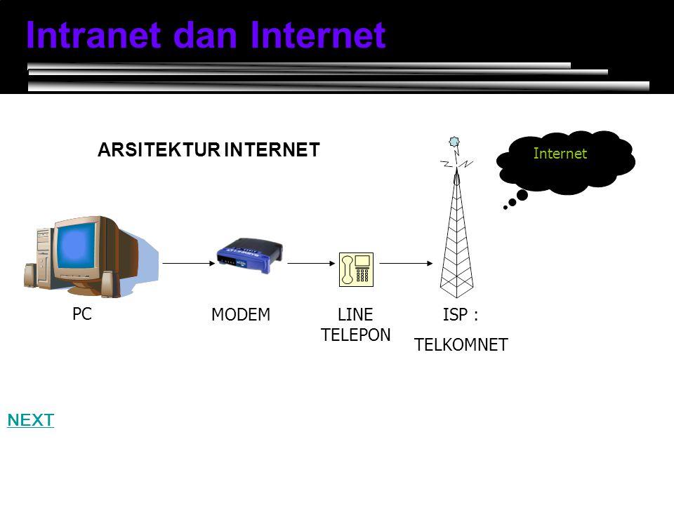 Internet PC MODEMLINE TELEPON ISP : TELKOMNET ARSITEKTUR INTERNET Intranet dan Internet NEXT