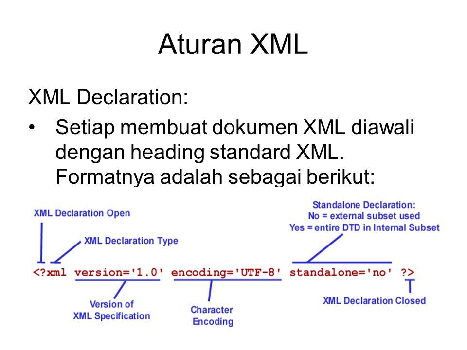 Aturan XML XML Declaration: Setiap membuat dokumen XML diawali dengan heading standard XML. Formatnya adalah sebagai berikut: