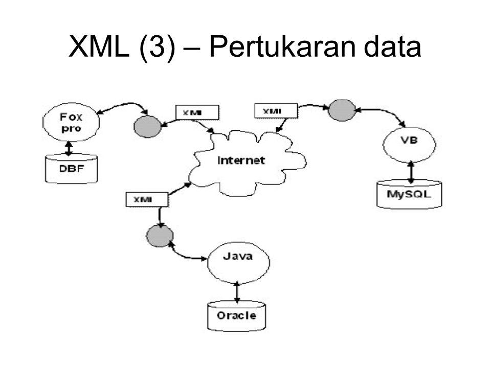 XML (3) – Pertukaran data