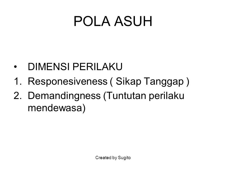 Created by Sugito POLA ASUH DIMENSI PERILAKU 1.Responesiveness ( Sikap Tanggap ) 2.Demandingness (Tuntutan perilaku mendewasa)