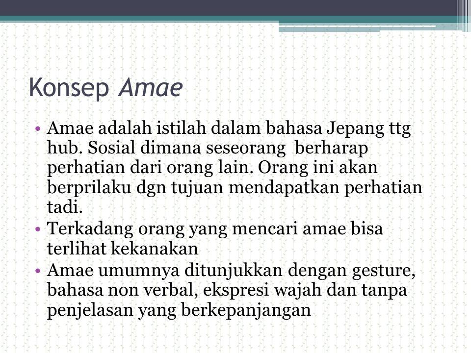 Konsep Amae Amae adalah istilah dalam bahasa Jepang ttg hub. Sosial dimana seseorang berharap perhatian dari orang lain. Orang ini akan berprilaku dgn