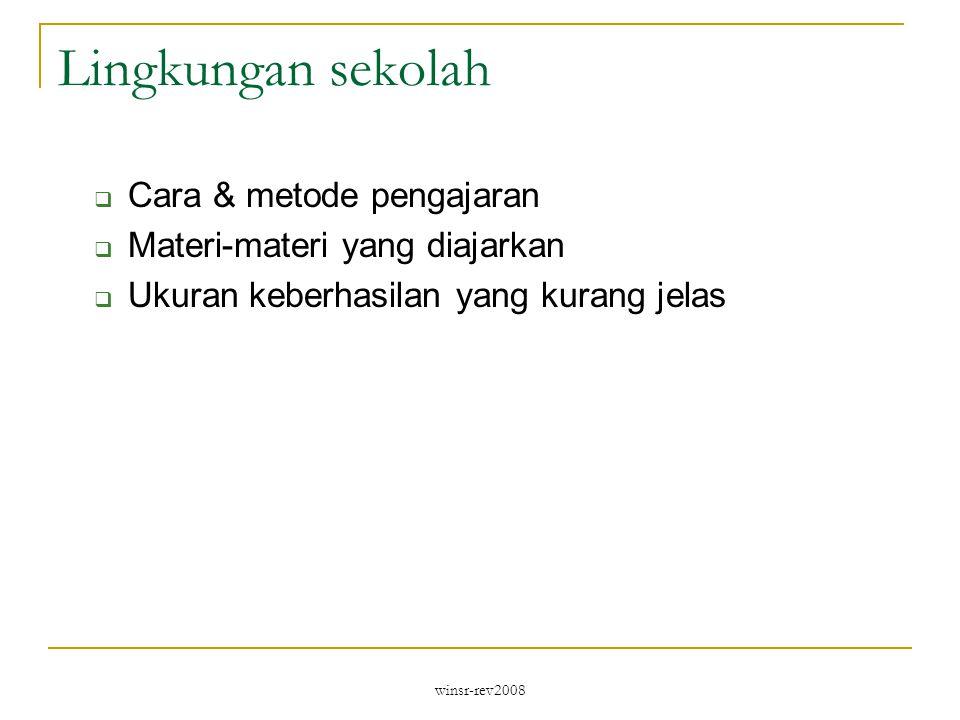 winsr-rev2008 Lingkungan sekolah  Cara & metode pengajaran  Materi-materi yang diajarkan  Ukuran keberhasilan yang kurang jelas