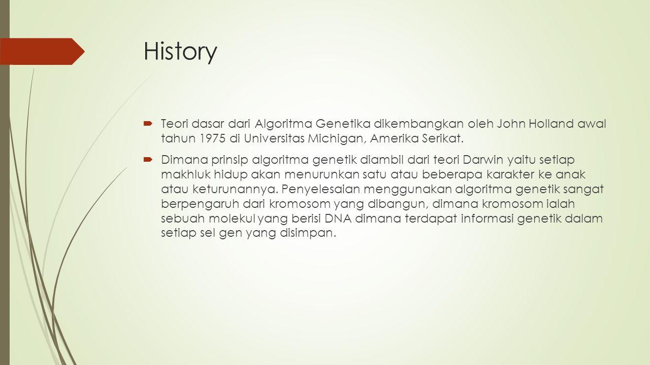History  Teori dasar dari Algoritma Genetika dikembangkan oleh John Holland awal tahun 1975 di Universitas Michigan, Amerika Serikat.  Dimana prinsi