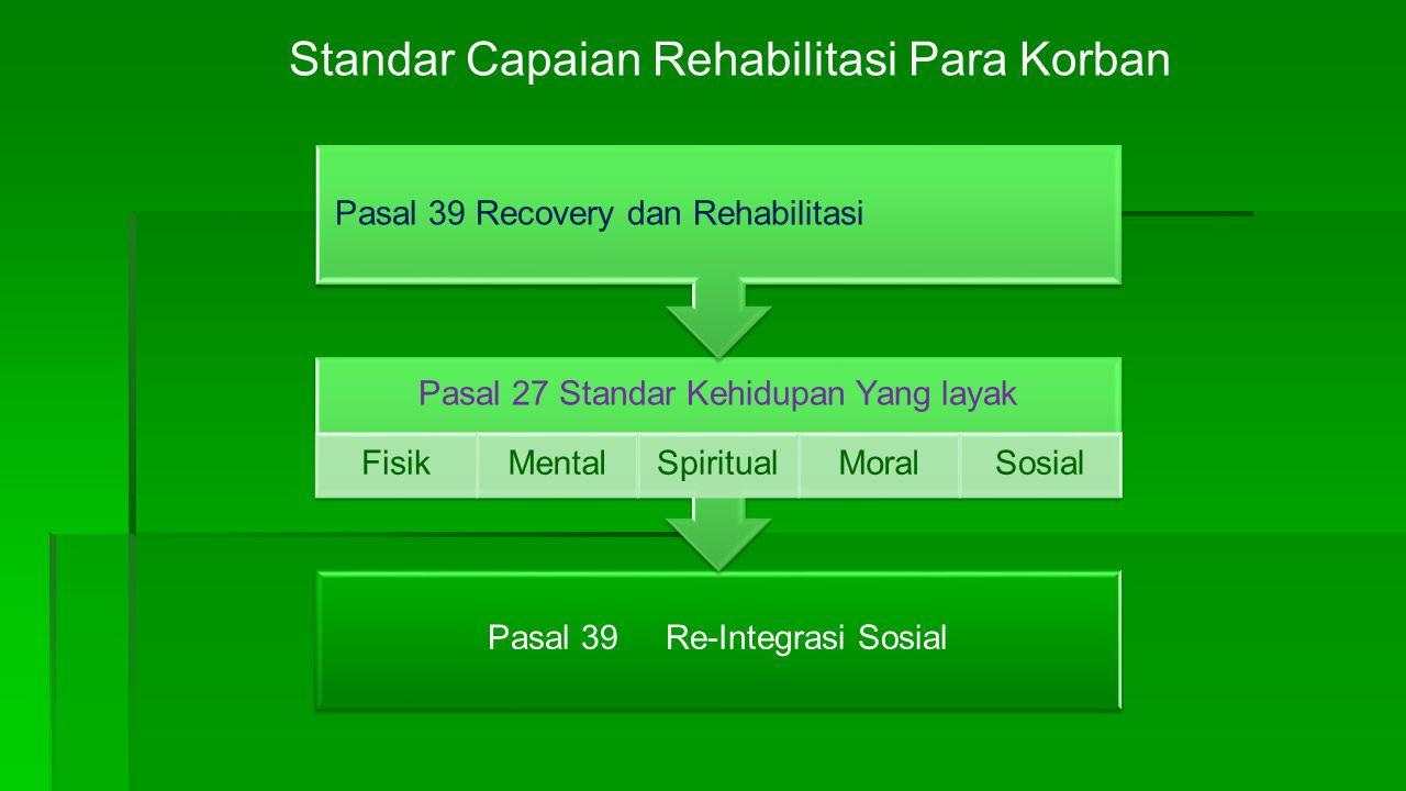 Pasal 39 Re-Integrasi Sosial Pasal 27 Standar Kehidupan Yang layak FisikMental Spiritua l MoralSosial Pasal 39 Recovery dan Rehabilitasi Standar Capaian Rehabilitasi Para Korban