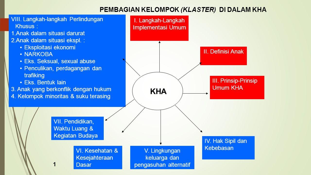 KHA II.Definisi Anak I. Langkah-Langkah Implementasi Umum VIII.
