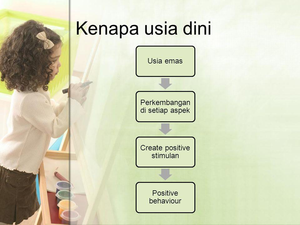 Kenapa usia dini Usia emas Perkembangan di setiap aspek Create positive stimulan Positive behaviour
