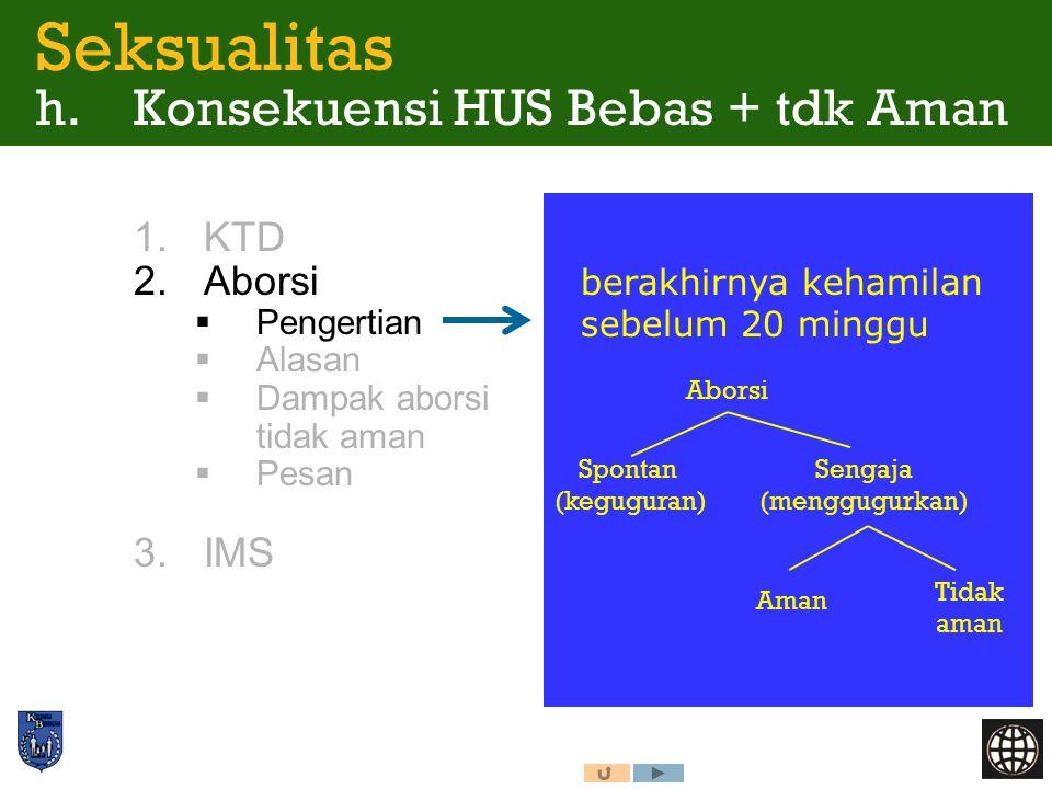 1.KTD 2.Aborsi  Pengertian  Alasan  Dampak aborsi tidak aman  Pesan 3.IMS Seksualitas h. Konsekuensi HUS Bebas + tdk Aman berakhirnya kehamilan se