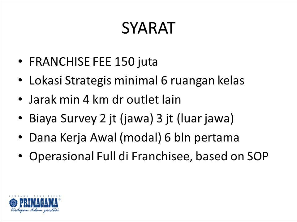 INFO LEBIH LANJUT GRAHA PRIMAGAMA Jl.P. Diponegoro 89 Jogjakarta Tel.