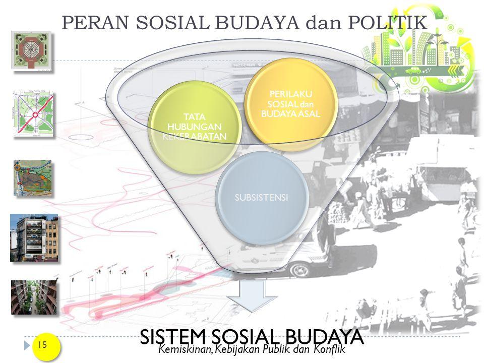Kemiskinan, Kebijakan Publik dan Konflik PERAN SOSIAL BUDAYA dan POLITIK 15 SISTEM SOSIAL BUDAYA SUBSISTENSI TATA HUBUNGAN KEKERABATAN PERILAKU SOSIAL