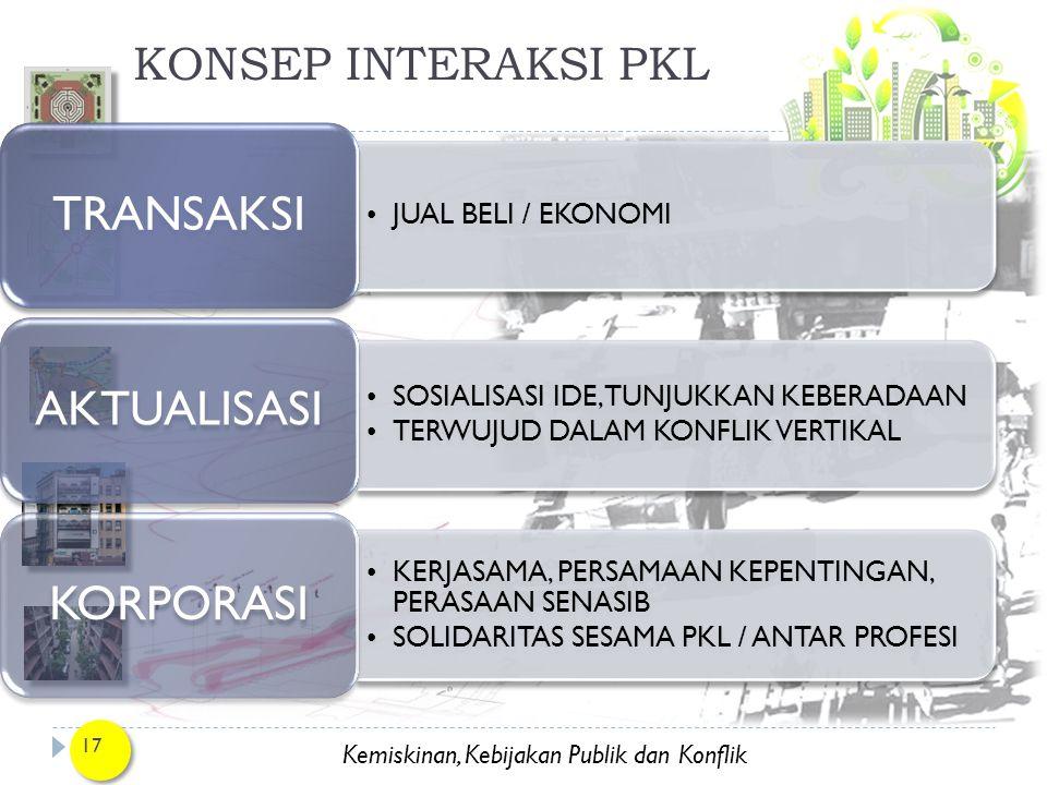 Kemiskinan, Kebijakan Publik dan Konflik KONSEP INTERAKSI PKL 17 JUAL BELI / EKONOMI TRANSAKSI SOSIALISASI IDE, TUNJUKKAN KEBERADAAN TERWUJUD DALAM KO