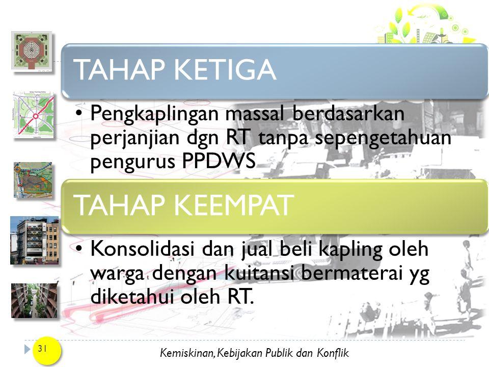 Kemiskinan, Kebijakan Publik dan Konflik 31 TAHAP KETIGA Pengkaplingan massal berdasarkan perjanjian dgn RT tanpa sepengetahuan pengurus PPDWS TAHAP K