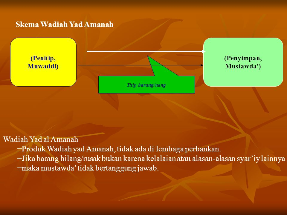 Skema Wadiah Yad Amanah (Penitip, Muwaddi) (Penyimpan, Mustawda') Titip barang/uang Wadiah Yad al Amanah – Produk Wadiah yad Amanah, tidak ada di lemb