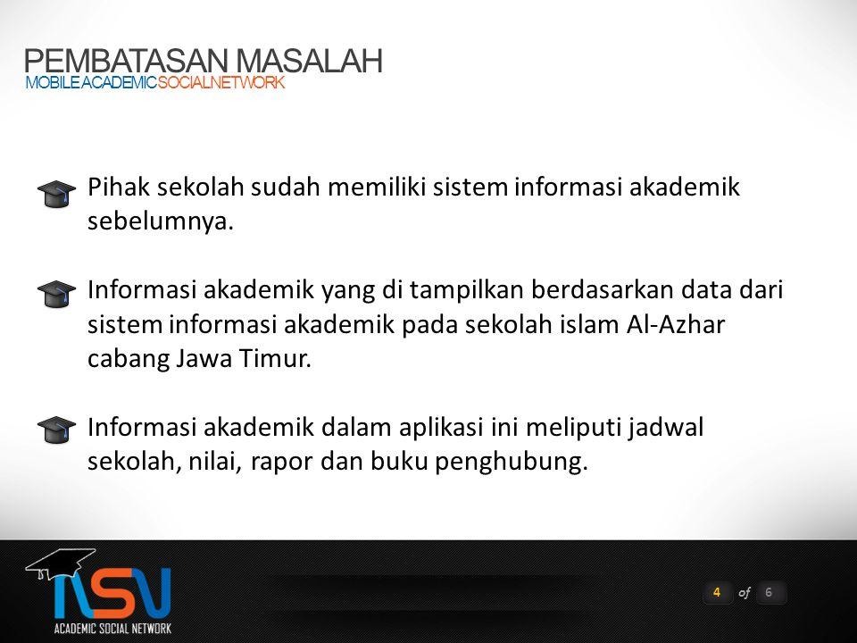 PEMBATASAN MASALAH MOBILE ACADEMIC SOCIAL NETWORK 4of6 Pihak sekolah sudah memiliki sistem informasi akademik sebelumnya. Informasi akademik yang di t