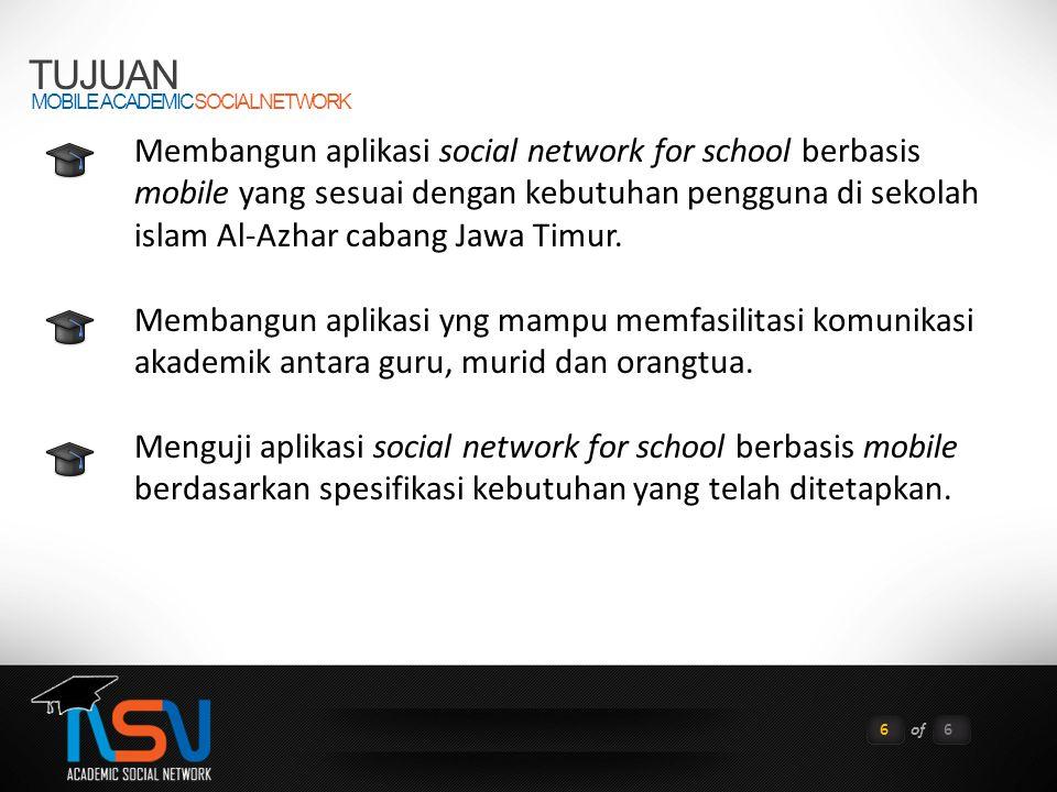 TUJUAN MOBILE ACADEMIC SOCIAL NETWORK 6of6 Membangun aplikasi social network for school berbasis mobile yang sesuai dengan kebutuhan pengguna di sekolah islam Al-Azhar cabang Jawa Timur.