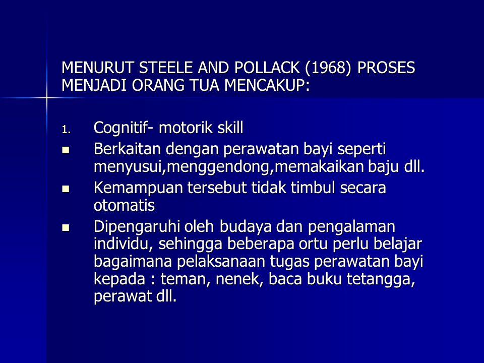 MENURUT STEELE AND POLLACK (1968) PROSES MENJADI ORANG TUA MENCAKUP: 1. Cognitif- motorik skill Berkaitan dengan perawatan bayi seperti menyusui,mengg