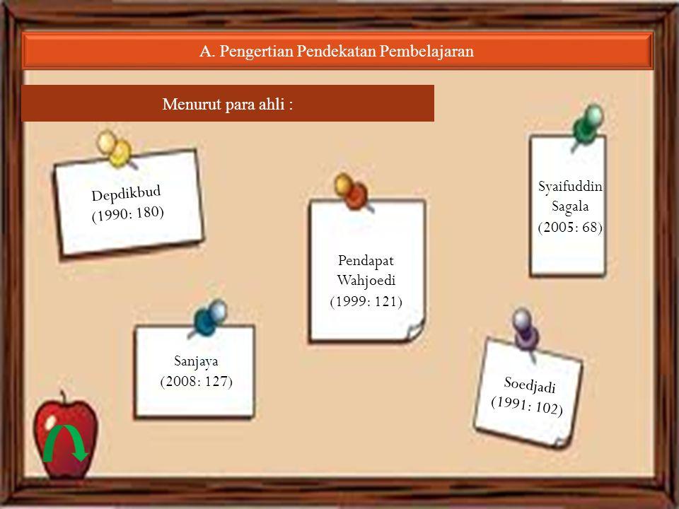 A. Pengertian Pendekatan Pembelajaran Menurut para ahli : D e p d i k b u d ( 1 9 9 0 : 1 8 0 ) Pendapat Wahjoedi (1999: 121) Syaifuddin Sagala (2005: