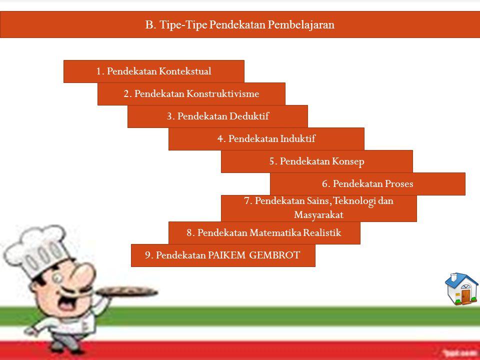 B. Tipe-Tipe Pendekatan Pembelajaran 1. Pendekatan Kontekstual 2.