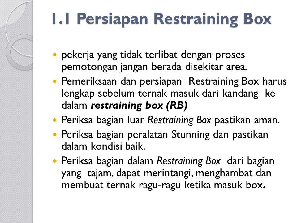 1.1 Persiapan Restraining Box pekerja yang tidak terlibat dengan proses pemotongan jangan berada disekitar area. Pemeriksaan dan persiapan Restraining