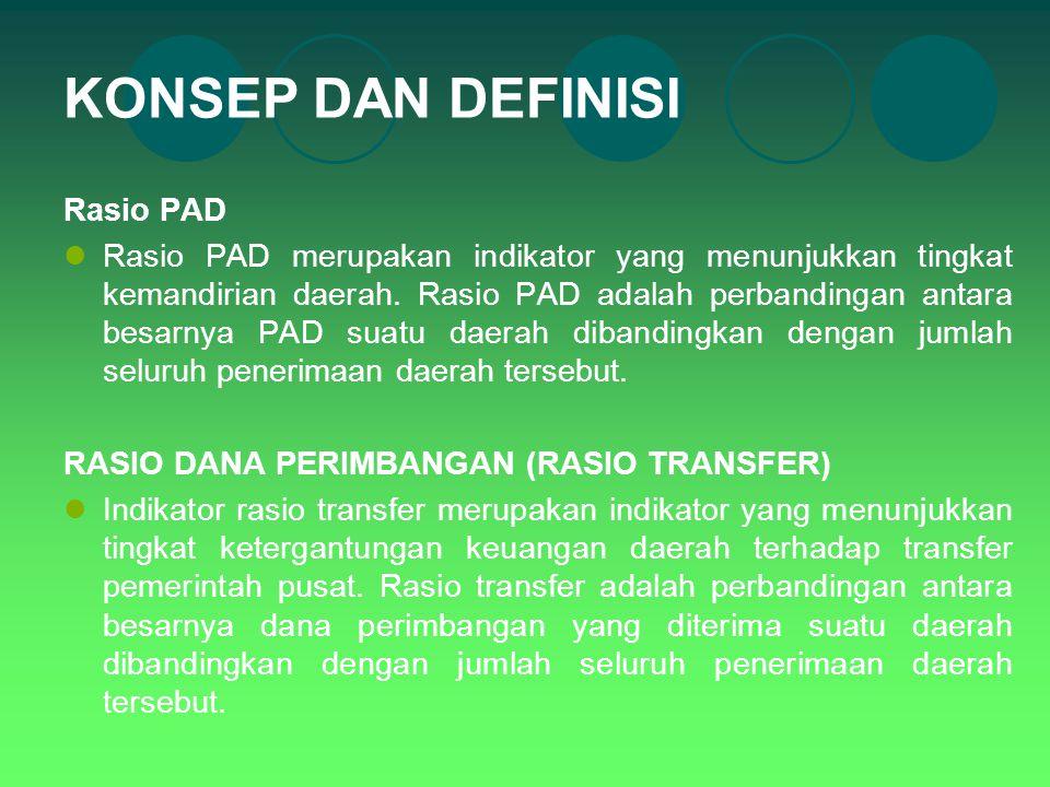 KONSEP DAN DEFINISI Rasio PAD Rasio PAD merupakan indikator yang menunjukkan tingkat kemandirian daerah. Rasio PAD adalah perbandingan antara besarnya