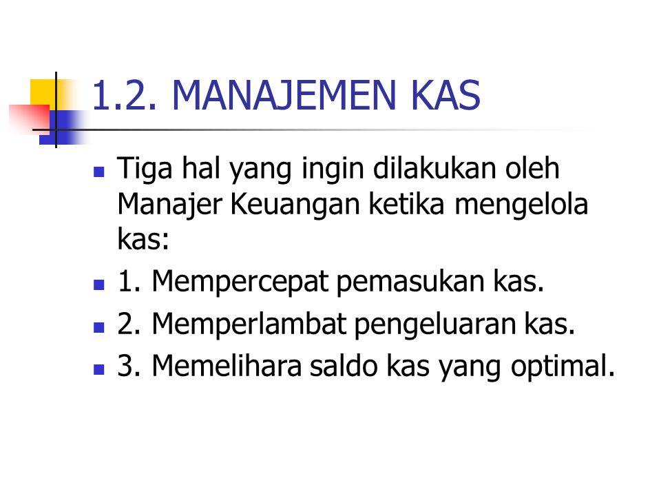 1.2. MANAJEMEN KAS Tiga hal yang ingin dilakukan oleh Manajer Keuangan ketika mengelola kas: 1. Mempercepat pemasukan kas. 2. Memperlambat pengeluaran