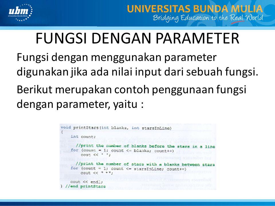 FUNGSI DENGAN NILAI BALIK Definisi : Fungsi yang memberi suatu nilai hasil proses tipedata namafungsi(tipedata parameter){ statement; } Contoh : int luas(int p, int l){ return (p * l); }