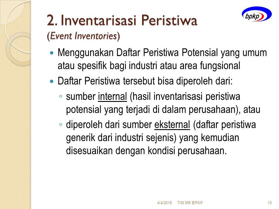 2. Inventarisasi Peristiwa (Event Inventories) Menggunakan Daftar Peristiwa Potensial yang umum atau spesifik bagi industri atau area fungsional Dafta
