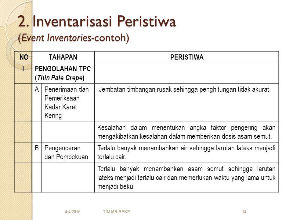 2. Inventarisasi Peristiwa (Event Inventories-contoh) NOTAHAPAN PERISTIWA IPENGOLAHAN TPC (Thin Pale Crepe) APenerimaan dan Pemeriksaan Kadar Karet Ke