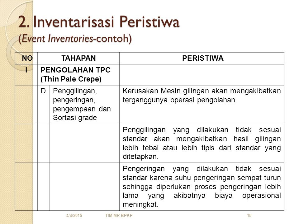 2. Inventarisasi Peristiwa (Event Inventories-contoh) NOTAHAPAN PERISTIWA IPENGOLAHAN TPC (Thin Pale Crepe) DPenggilingan, pengeringan, pengempaan dan
