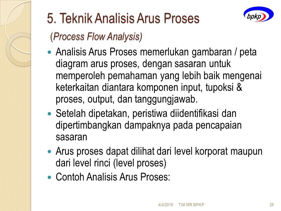 5. Teknik Analisis Arus Proses ( Process Flow Analysis) Analisis Arus Proses memerlukan gambaran / peta diagram arus proses, dengan sasaran untuk memp