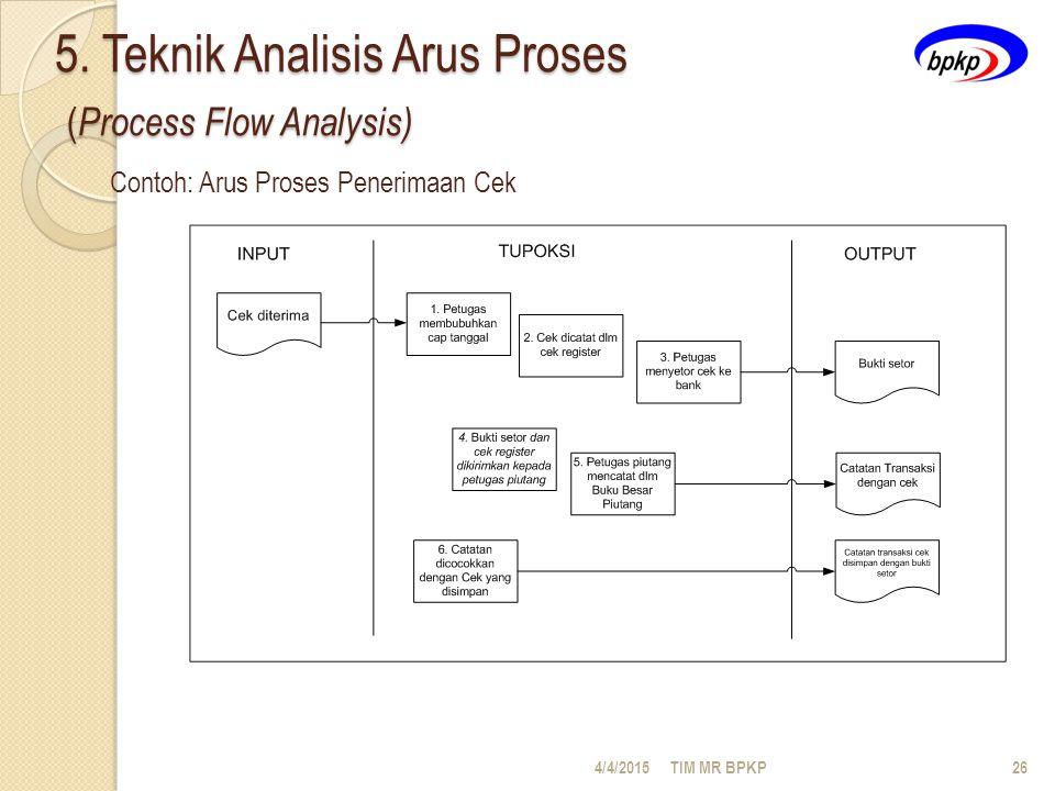 5. Teknik Analisis Arus Proses ( Process Flow Analysis) 4/4/2015TIM MR BPKP26 Contoh: Arus Proses Penerimaan Cek