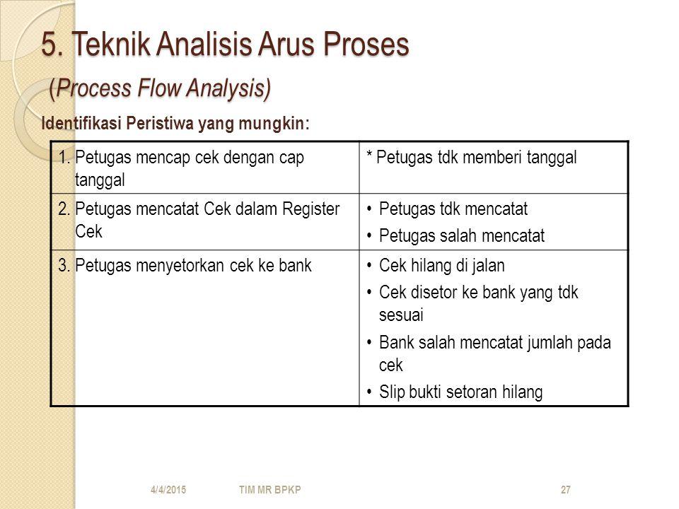 5.Teknik Analisis Arus Proses ( Process Flow Analysis) 1.