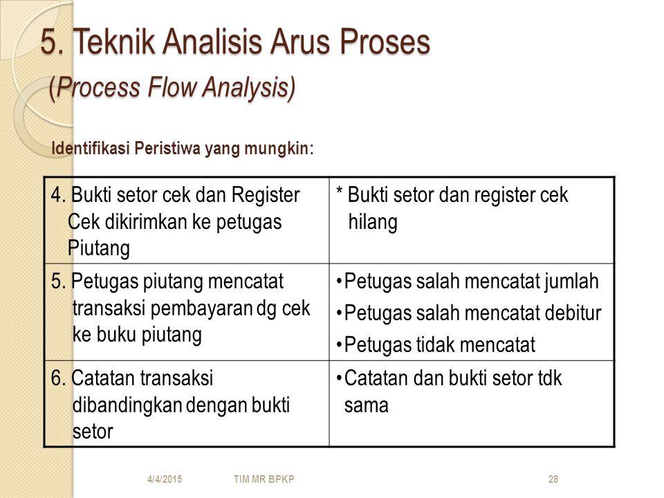 5.Teknik Analisis Arus Proses ( Process Flow Analysis) 4.
