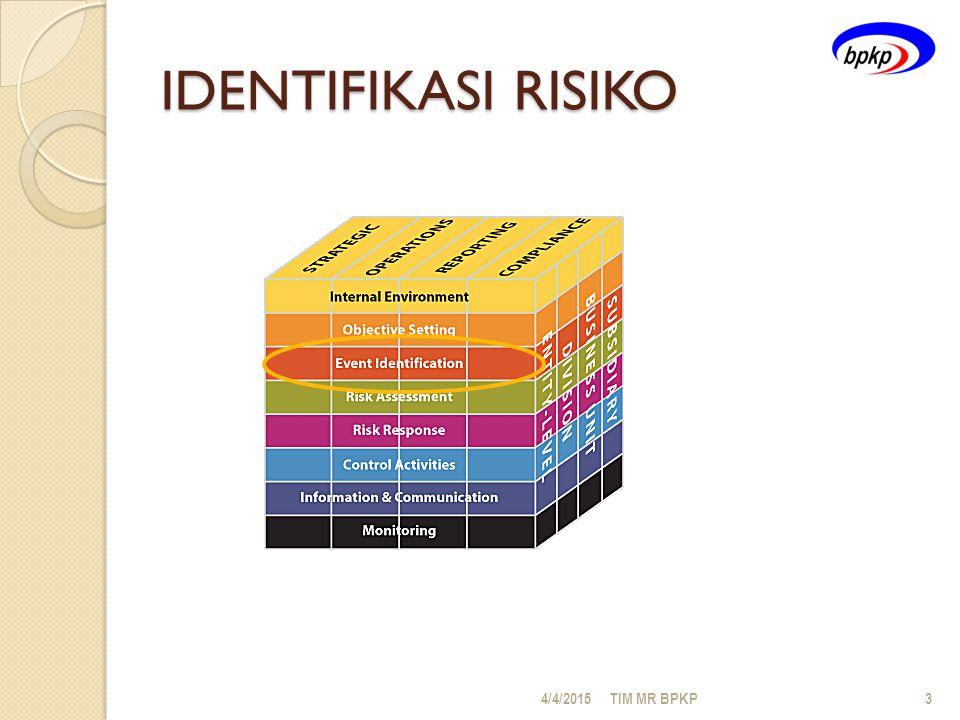 IDENTIFIKASI RISIKO 4/4/2015TIM MR BPKP3