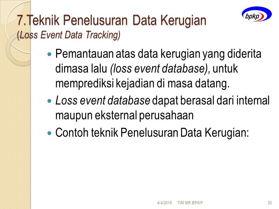 7.Teknik Penelusuran Data Kerugian ( Loss Event Data Tracking) Pemantauan atas data kerugian yang diderita dimasa lalu (loss event database), untuk memprediksi kejadian di masa datang.