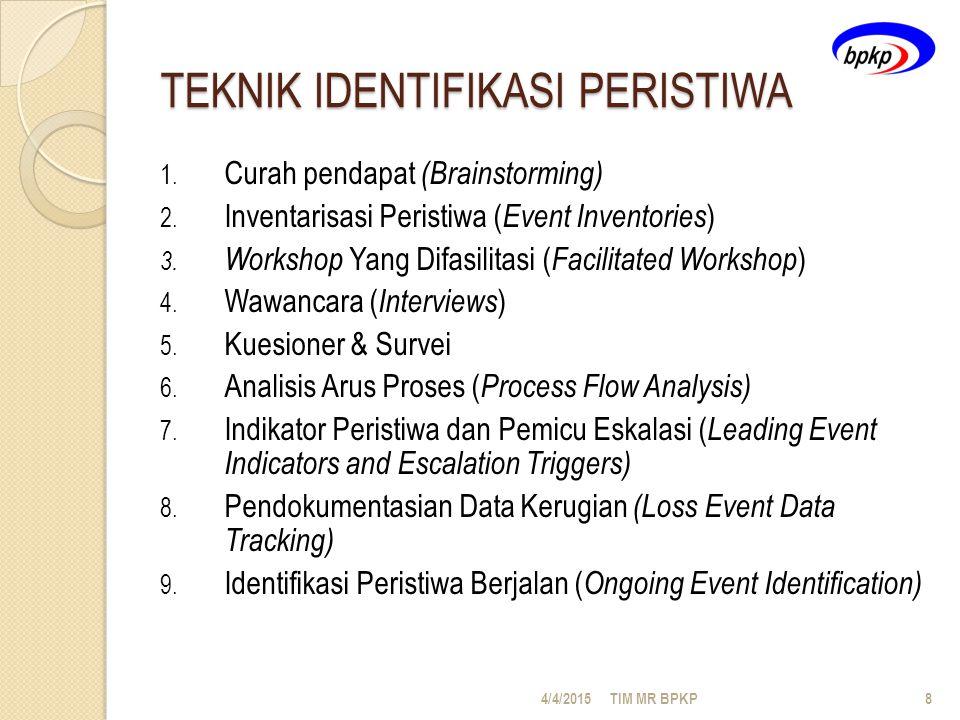 3.Teknik Workshop yang Difasilitasi ( Facilitated Workshop = Focus Group Discussion / FGD) Agenda/Pelaksanaan 1 Pendahuluan *Jelaskan latar belakang workshop dan mengapa para partisipan diundang *Jelaskan aturan main 2 Proses Workshop *Peristiwa dipertimbangkan dalam kaitannya dengan sasaran korporat untuk setiap bagian *Untuk tiap sasaran tersebut, fasilitator mendiskusikan peristiwa-peristiwa dan dampaknya dari faktor2 sbb: Eksternal: Ekonomi, Lingkungan Alam, Politik, Sosial, Teknologikal Internal: Infrastruktur, Personel, Proses, Teknologi *Jelaskan bagaimana dan kapan alat pemungutan suara (voting tools) dan formulir isian akan digunakan 4/4/2015TIM MR BPKP19