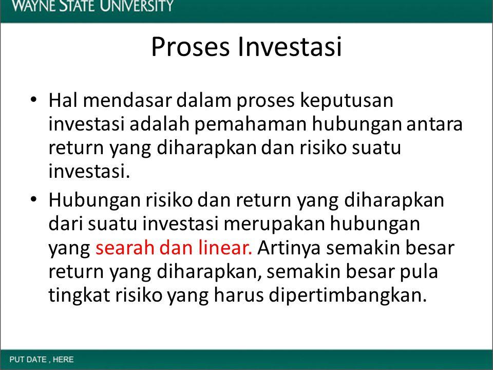 DASAR KEPUTUSAN RESIKO 1.Return Return yang diharapkan investor dari investasi yang dilakukannya merupakan kompensasi atas biaya kesempatan (opportunity cost) dan risiko penurunan daya beli akibat adanya pengaruh inflasi.