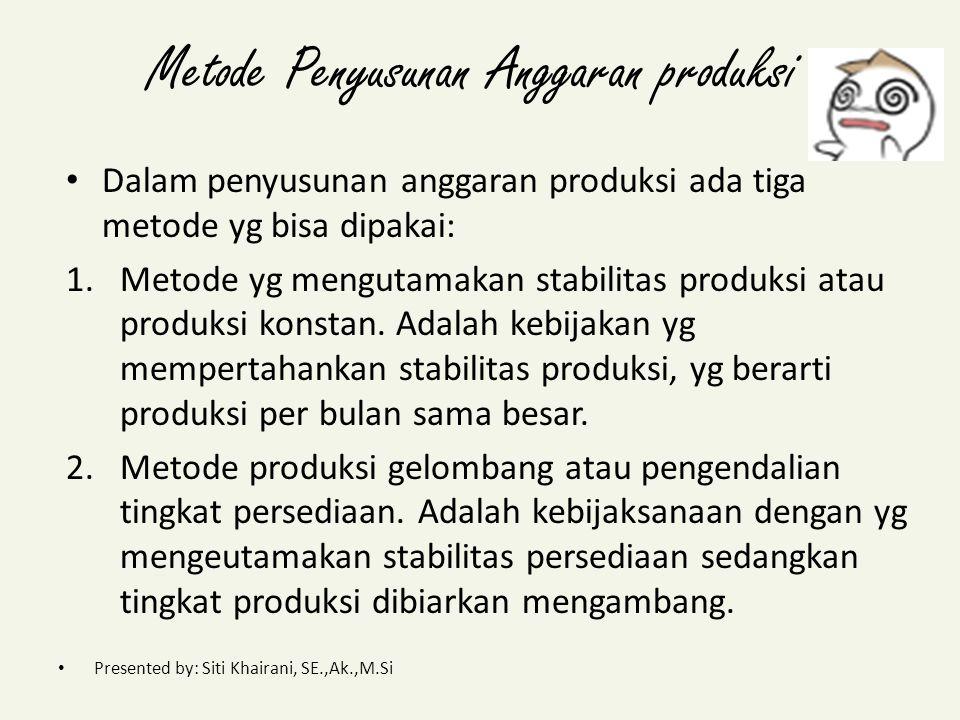 Metode Penyusunan Anggaran produksi Dalam penyusunan anggaran produksi ada tiga metode yg bisa dipakai: 1.Metode yg mengutamakan stabilitas produksi a