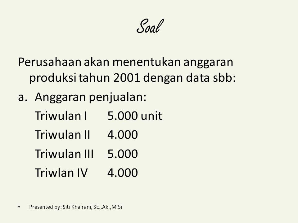 Soal Perusahaan akan menentukan anggaran produksi tahun 2001 dengan data sbb: a.Anggaran penjualan: Triwulan I5.000 unit Triwulan II4.000 Triwulan III