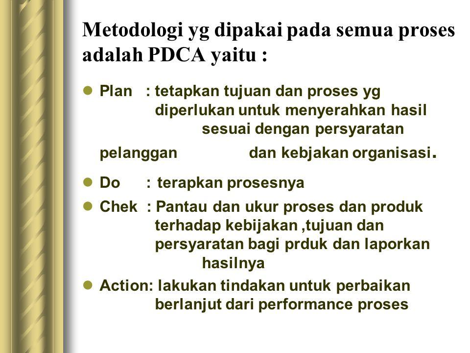 Metodologi yg dipakai pada semua proses adalah PDCA yaitu : Plan : tetapkan tujuan dan proses yg diperlukan untuk menyerahkan hasil sesuai dengan persyaratan pelanggan dan kebjakan organisasi.
