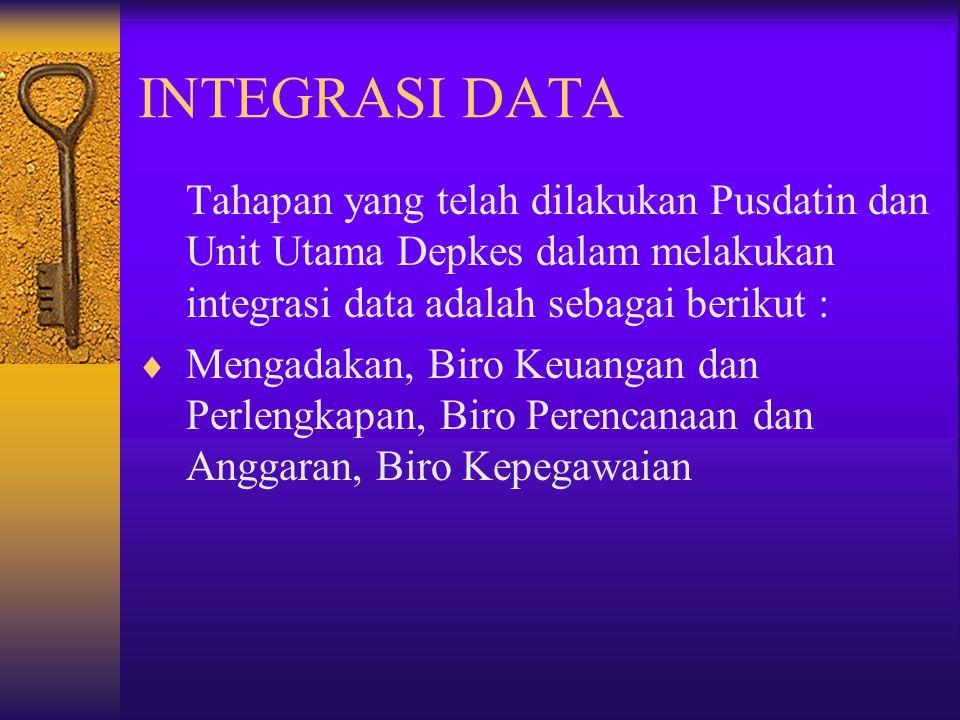 INTEGRASI DATA Tahapan yang telah dilakukan Pusdatin dan Unit Utama Depkes dalam melakukan integrasi data adalah sebagai berikut :  Mengadakan, Biro